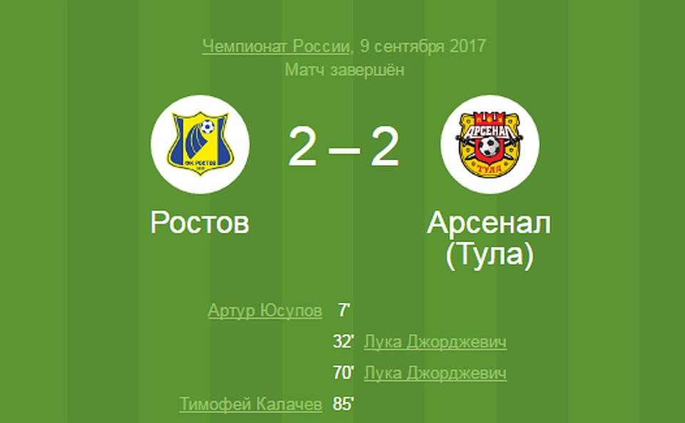 «Ростов» потерял два очка вдомашнем матче с«Арсеналом»