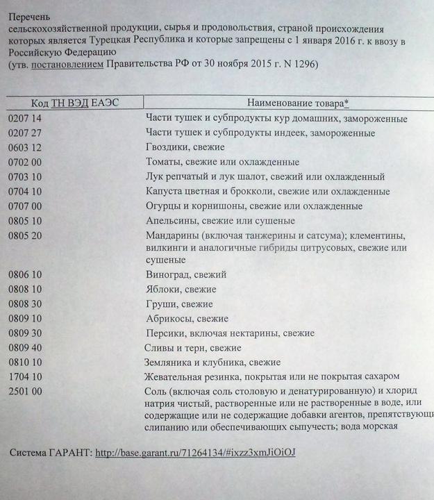 Список запретных турецких продуктов. Фото: Николай ВАРСЕГОВ