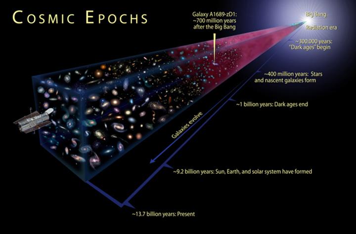 Одного Большого Взрыва для нашей Вселеной мало.