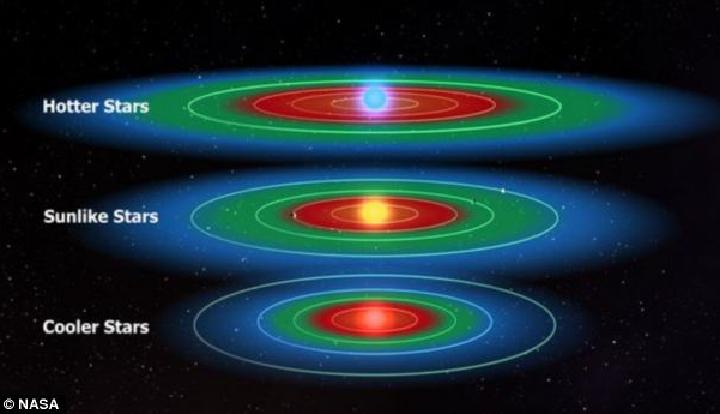 TRAPPIST-1: ¿Realidad o falsa ilusión? 1148342