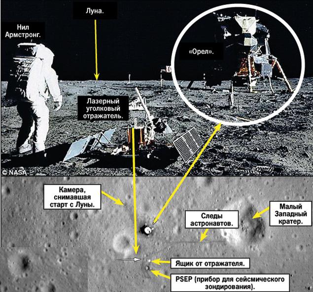 Следы и оборудование, оставленные на Луне первой экспедицией