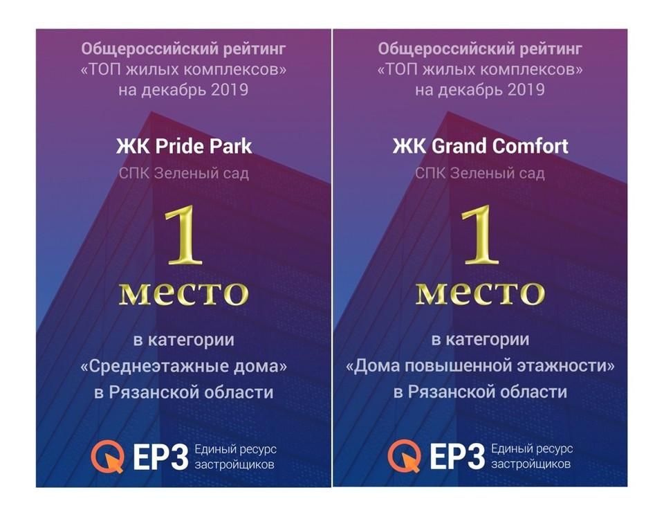 ЖК «Pride Park» и «Grand Comfort» - лучшие в декабре среди рязанских новостроек.