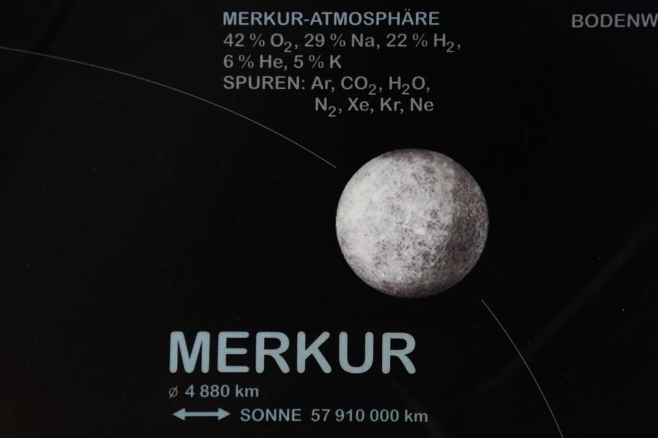Период ретроградного Меркурия будет длиться с 18 июня по 12 июля 2020 года