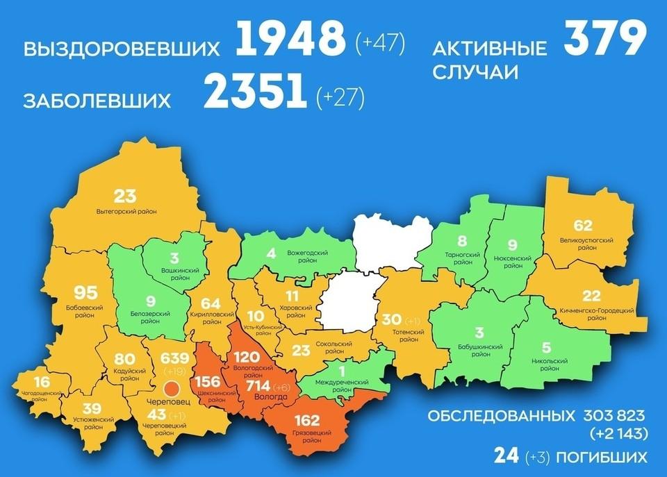Данные Правительства Вологодской области.