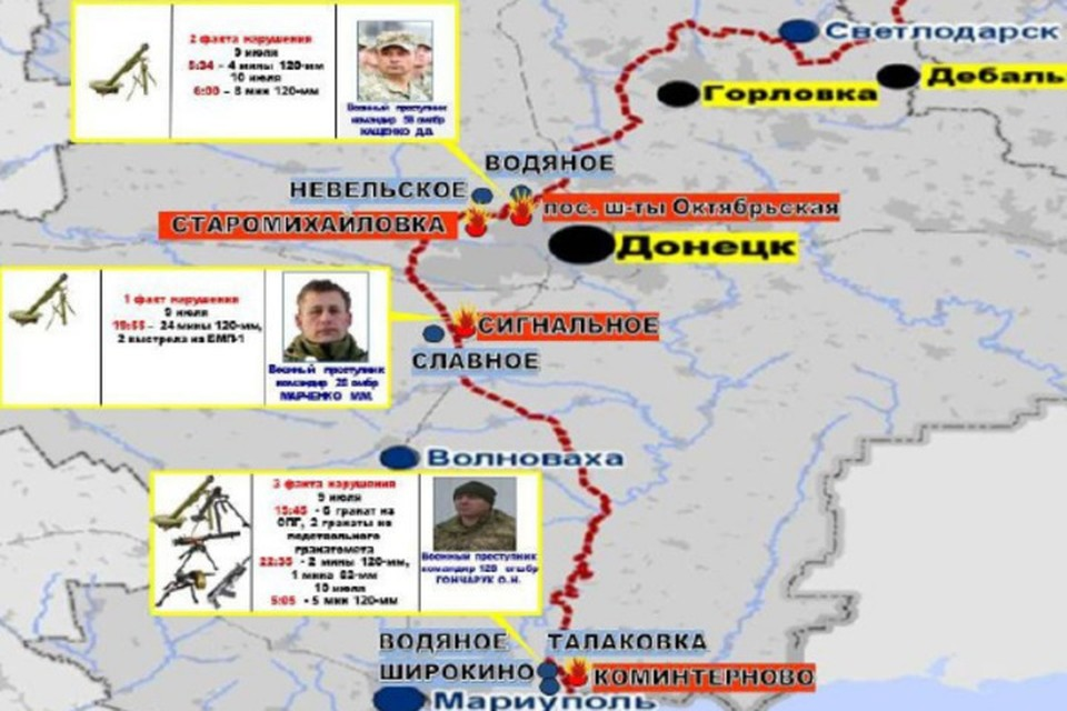 Схема обстрелов территории ДНР 9 июля. Фото: УНМ ДНР