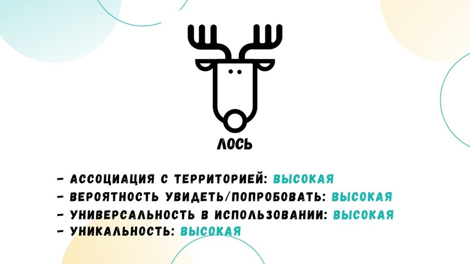Фото: личная страница Олега Попова в соцсети
