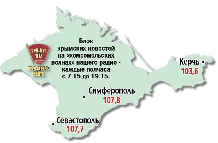 Блок крымских новостей на «комсомольских волнах» нашего радио - каждые полчаса с 7.15 до 19.15.