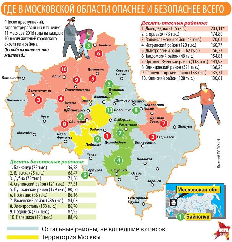 Где в Московской области опаснее и безопаснее всего.