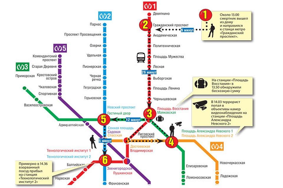 Микрозаймы спб метро елизарова
