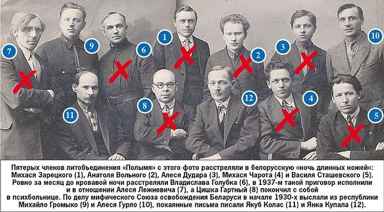 Фото: архив Тихона Чернякевича