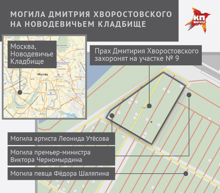 Завтра на Новодевичьем кладбище пройдут похороны. Именно там будет могила Хворостовского