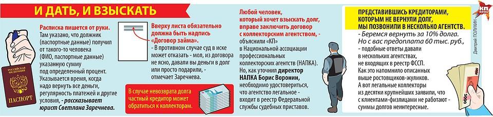 деньги в долг от частного лица краснодар отзывы