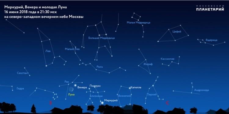 Где-что искать на вечернем небе: инструкция от Московского планетария.