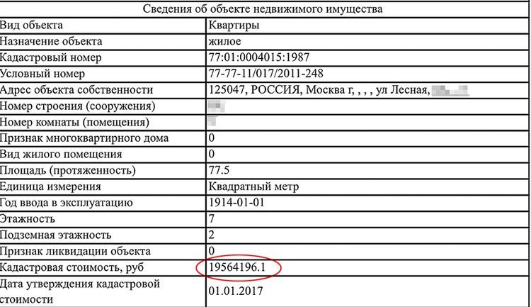 Рыночная цена квартиры на Лесной - около 30 млн. рублей.