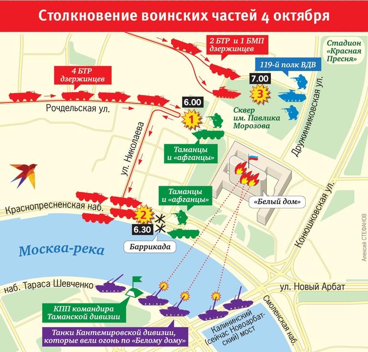 Столкновение воинских частей 4 октября