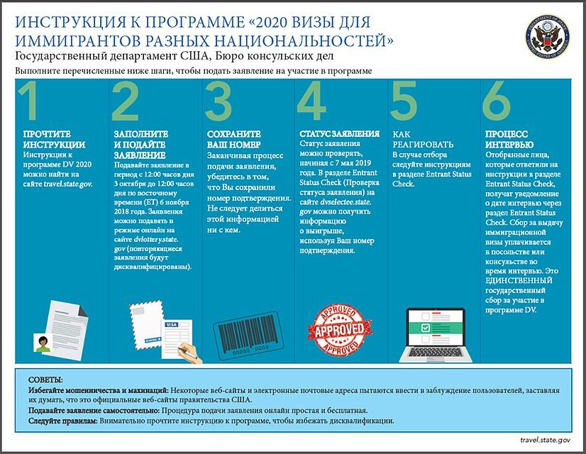 подавайте онлайн заявку почта банк новосибирск кредитная карта