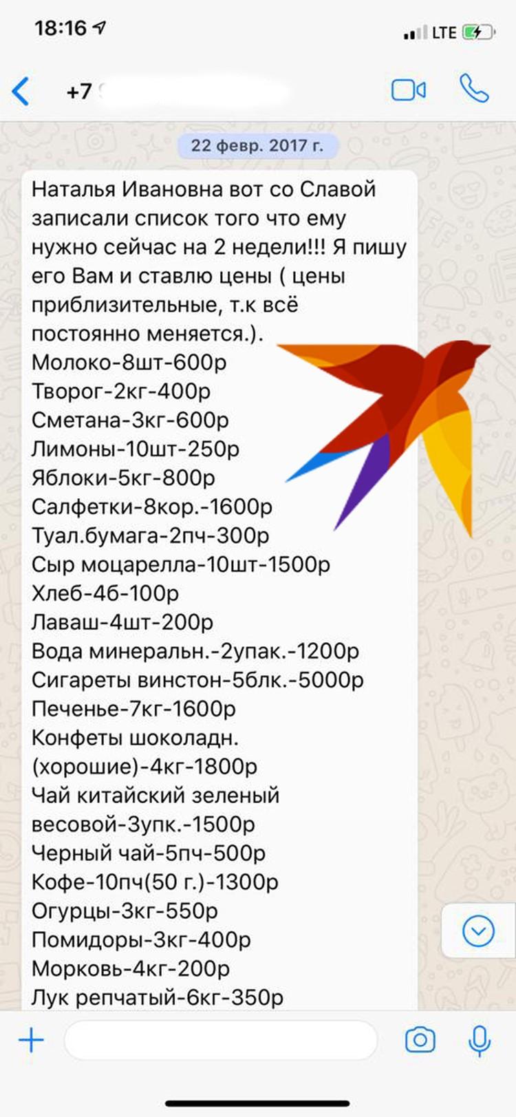 Список продуктов для Цеповяза. Его присылал родне заключенного один мужчина