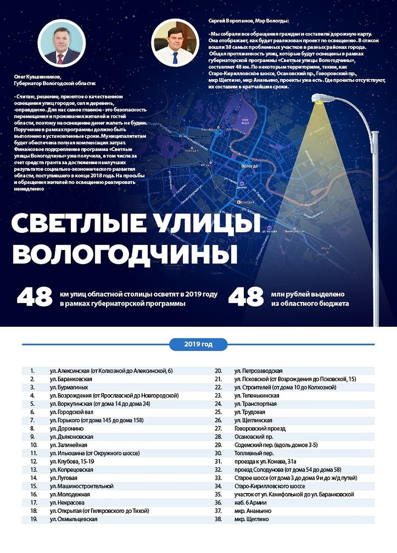 взять кредит безработному без справок по паспорту в москве