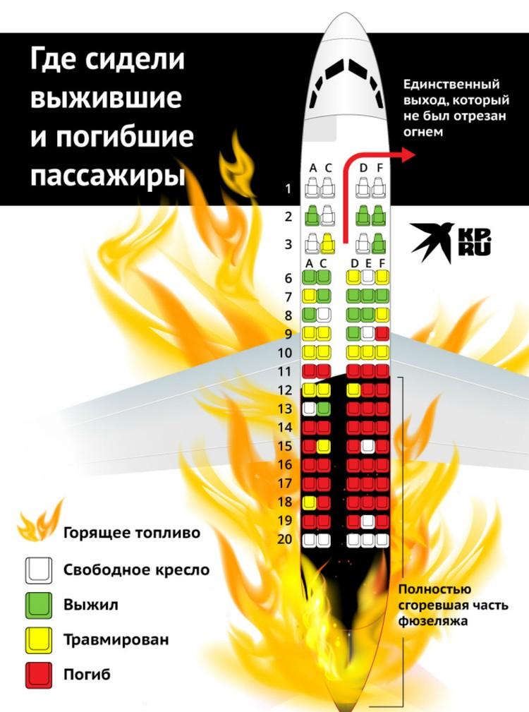 Автор: Рушан Каюмов