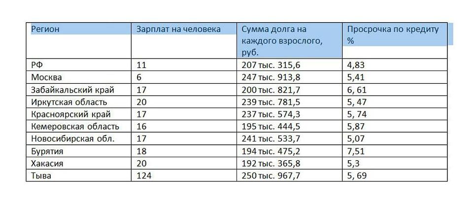 Тинькофф банк кредит карта платинум условия и проценты