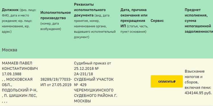 Долг Павла Мамаева составляет более 400 тысяч рублей
