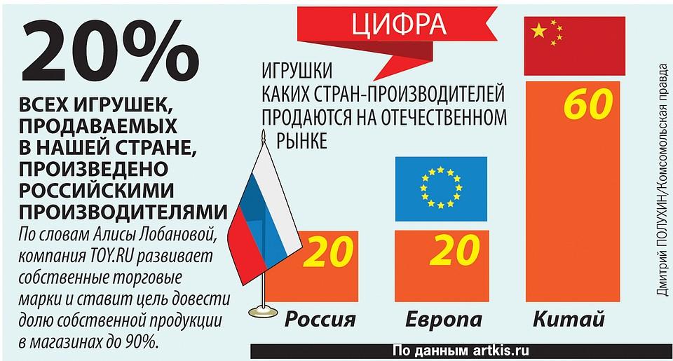 банк регион бийск кредит наличными арифметика займ омск