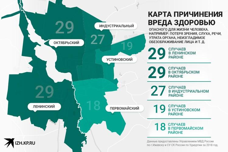 Карта причинения вреда здоровью. Фото: Сергей Лукашевич