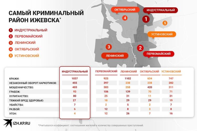 Самый криминальный район Ижевска. Фото: Сергей Лукашевич