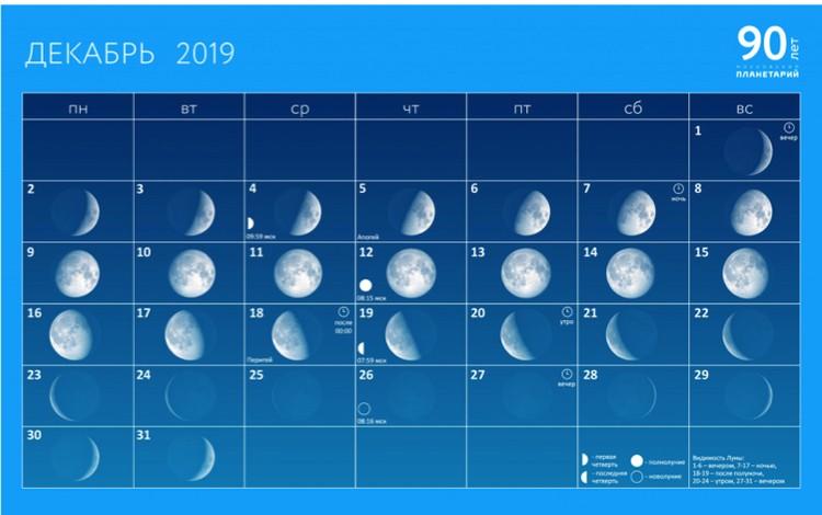 Фазы Луны в декабре 2019 года: максимум потока Геминид придется на полную Луну.