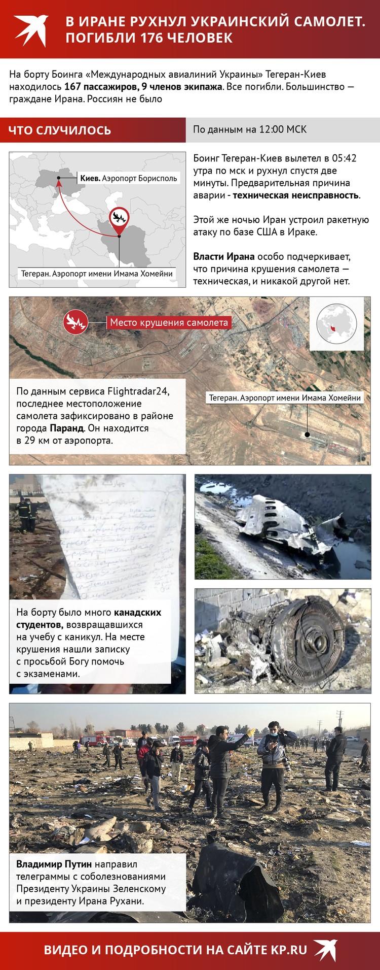 Что известно об авиакатастрофе