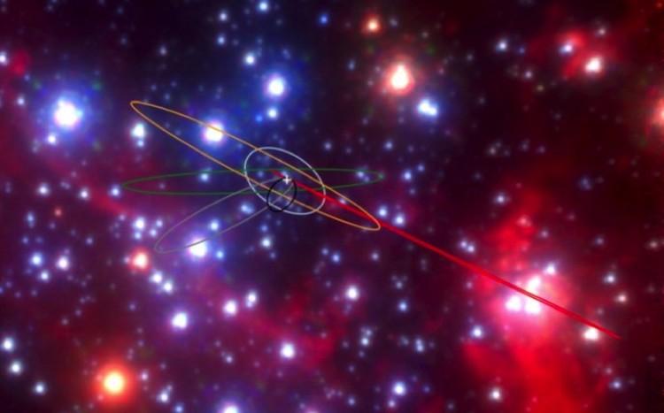 Орбиты G-объектов расположены в разных плоскостях.