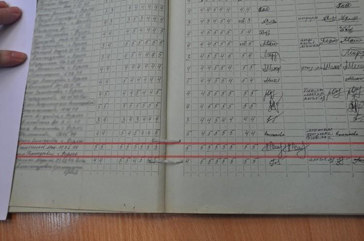 Эти оценки стоят в аттестате Максима Решетникова.