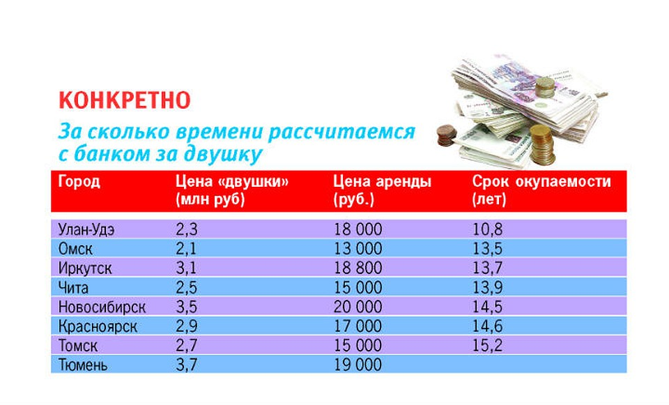 самый низкий процент по кредиту в каком банке в 2020 году иркутск кредитная карта втб 24 условия пользования при снятии наличных
