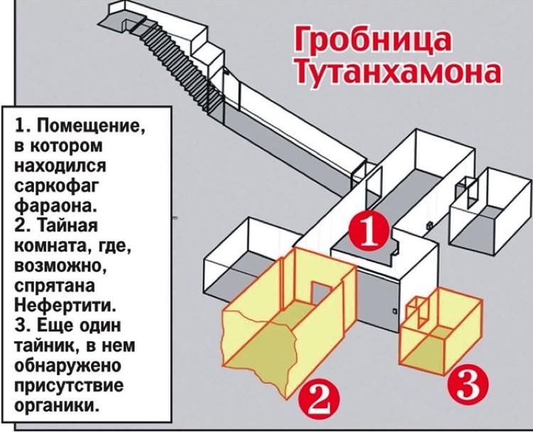 Схема, иллюстрирующая предположение Ривза о двух дополнительных помещениях в гробнице.