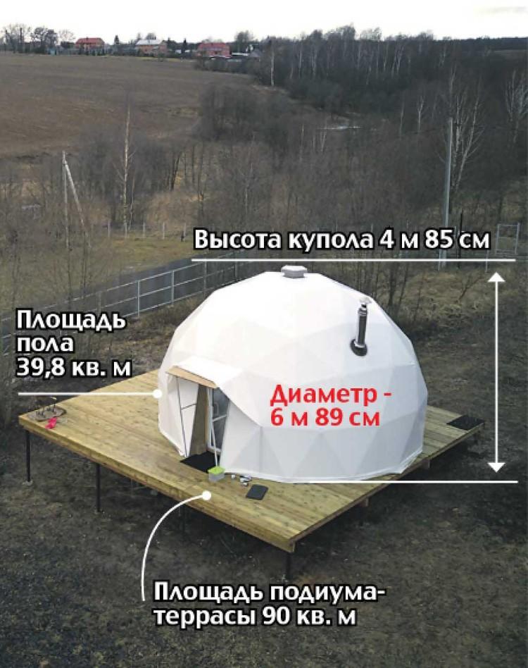 В среднерусской полосе такой купол смотрится инопланетной игрушкой. Но на поверку оказывается вполне практичным и удобным.