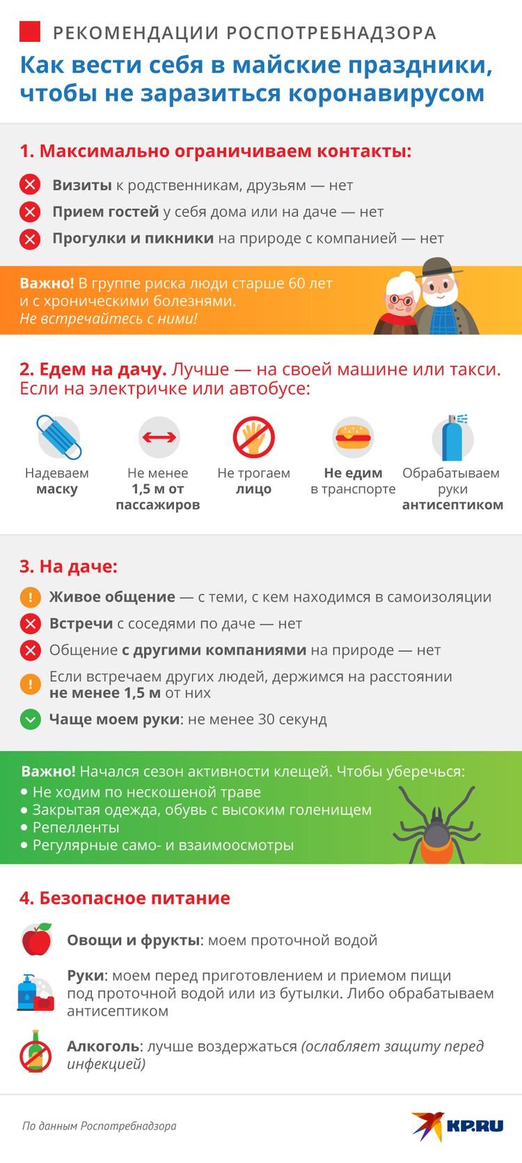 Как вести себя в майские праздники, чтобы не заразиться коронавирусом