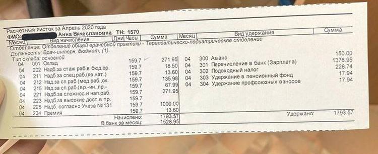 Одним интернам-терапевтам не заплатили ничего за работу с коронавирусными больными, а другим - доплатили тысячу рублей. Фото: twitter.com.