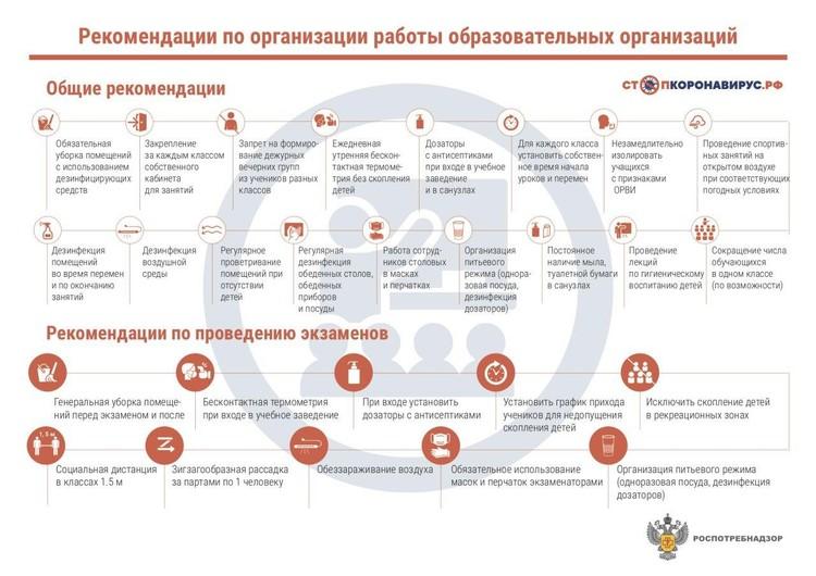 Роспотребнадзор опубликовал рекомендацию для учебных заведений