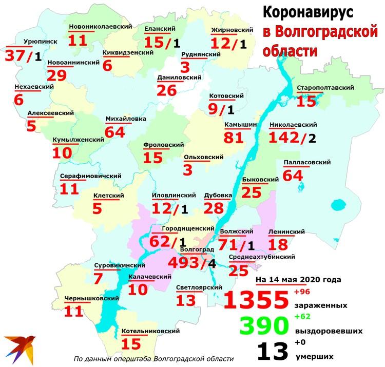 Статистика и география: сколько заболевших коронавирусом в Волгоградской области, распределение по городам и районам данные на 14 мая 2020.
