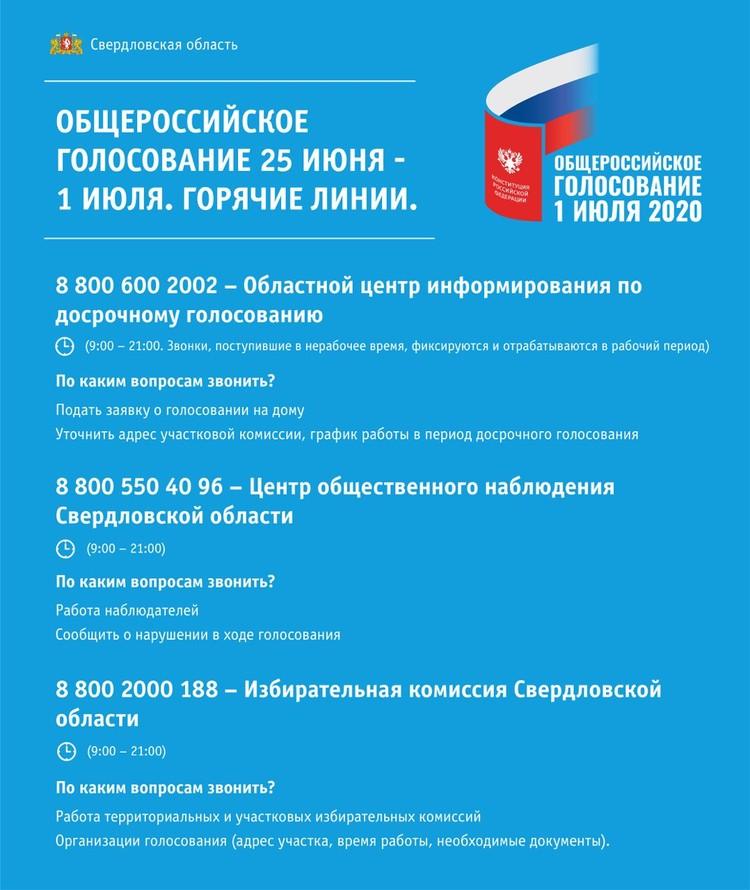Фото: Конституция РФ 2020