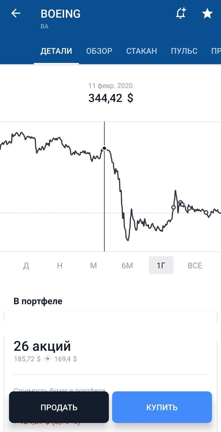Еще в феврале «Боинга» стоили по 344 доллара, а теперь цена колеблется вокруг 170.