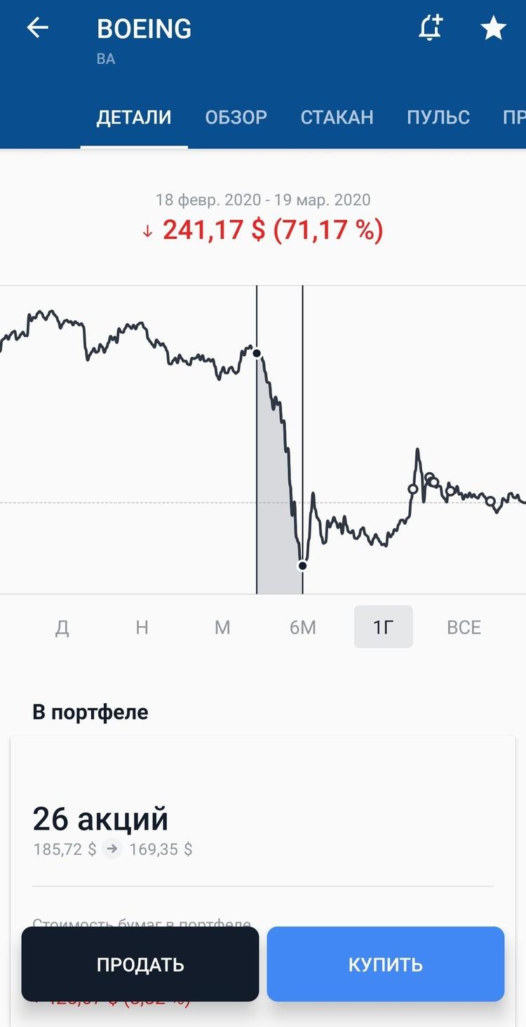 Только посмотрите, как может подешеветь «бумага» всего за один месяц. Наверняка, многие акционеры рыдали.