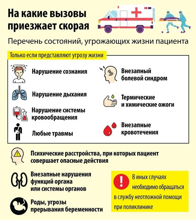 На основе данных оперативного штаба по борьбе с коронавирусом по Свердловской области