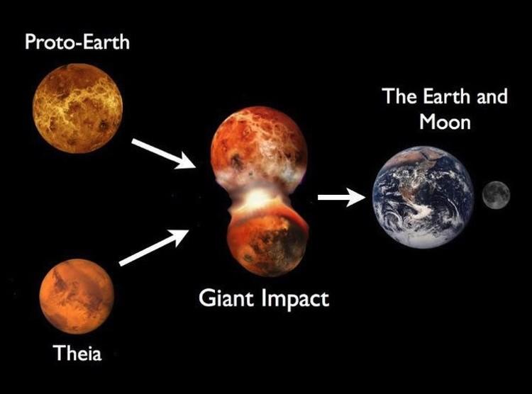 Катаклизм, выбросивший кусочек Луны на орбиту Марса.