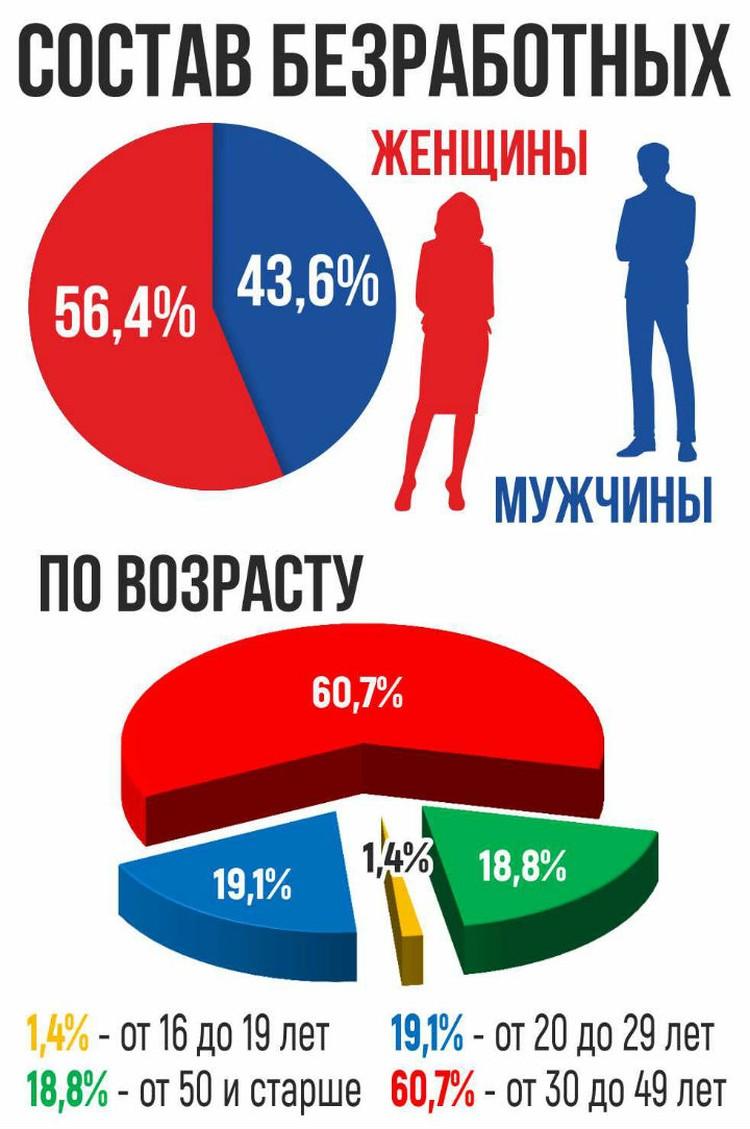 Инфографика 1.