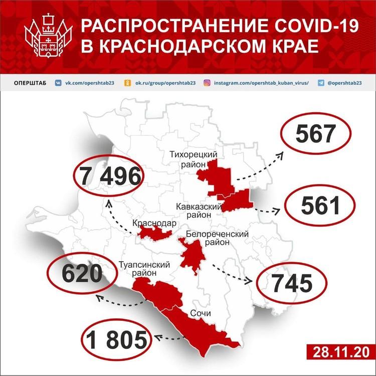 Инфографика по зараженным районам.