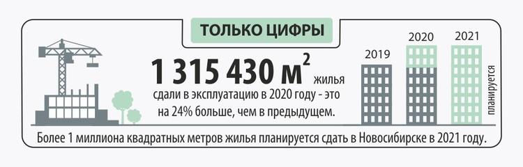 Графика: Евгений Прокинов.