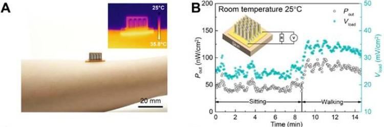 Чем выше температура человеческого тела, тем больше вольт оно генерирует.