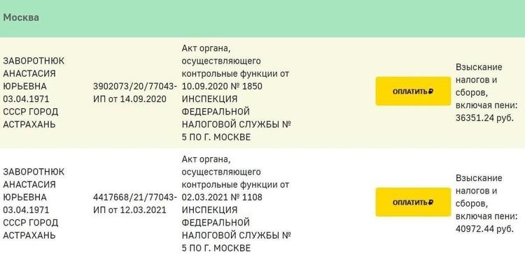 Актриса задолжала несколько десятков тысяч рублей