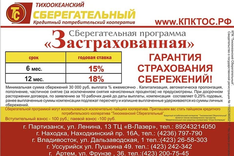 беларусбанк выдача кредитов